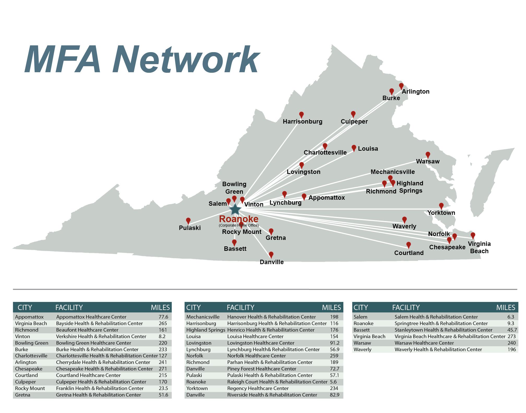 MFA Virginia Network